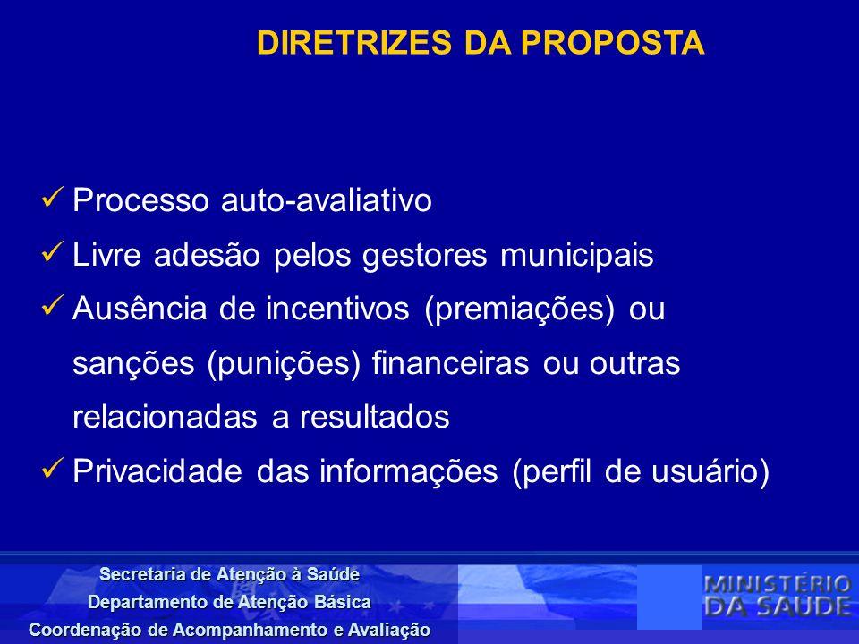 Secretaria de Atenção à Saúde Departamento de Atenção Básica Coordenação de Acompanhamento e Avaliação Processo auto-avaliativo Livre adesão pelos ges