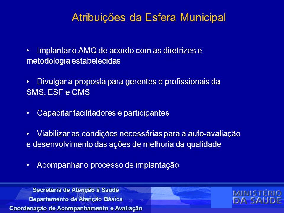 Secretaria de Atenção à Saúde Departamento de Atenção Básica Coordenação de Acompanhamento e Avaliação Atribuições da Esfera Municipal Implantar o AMQ