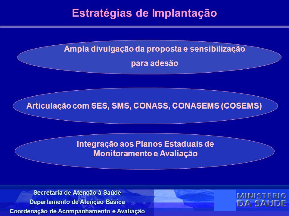 Secretaria de Atenção à Saúde Departamento de Atenção Básica Coordenação de Acompanhamento e Avaliação Estratégias de Implantação Ampla divulgação da