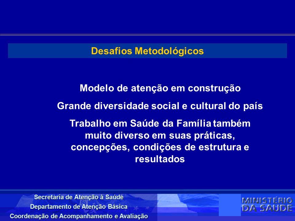 Secretaria de Atenção à Saúde Departamento de Atenção Básica Coordenação de Acompanhamento e Avaliação Desafios Metodológicos Modelo de atenção em con