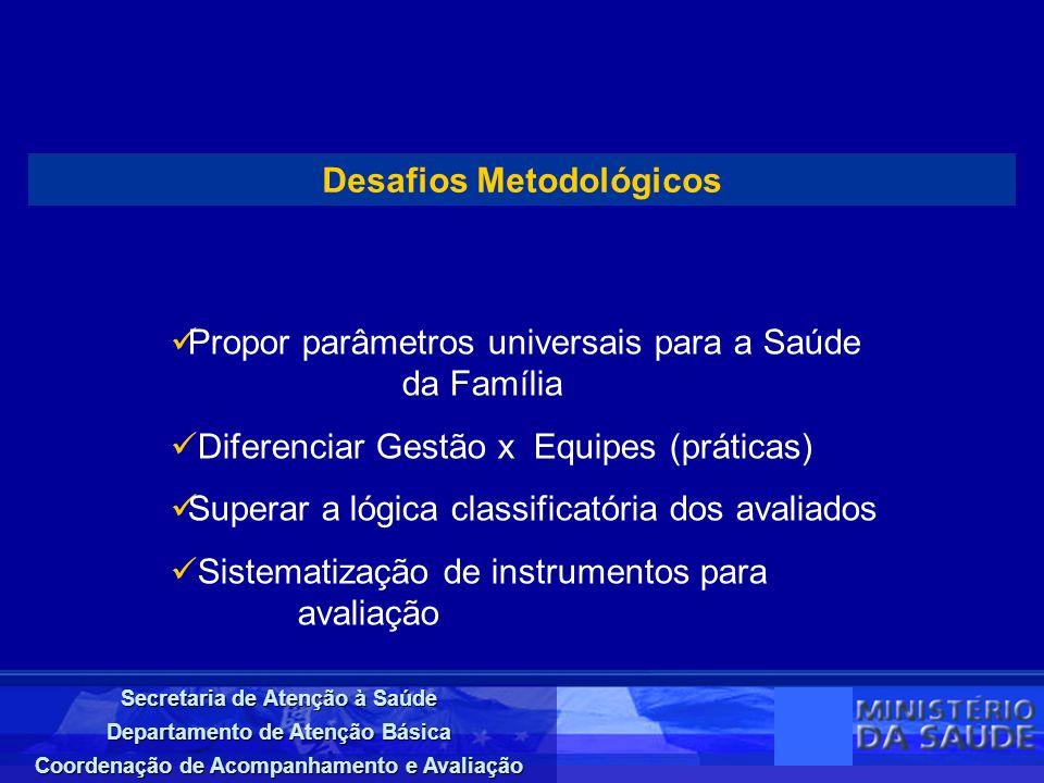 Secretaria de Atenção à Saúde Departamento de Atenção Básica Coordenação de Acompanhamento e Avaliação Desafios Metodológicos Propor parâmetros univer
