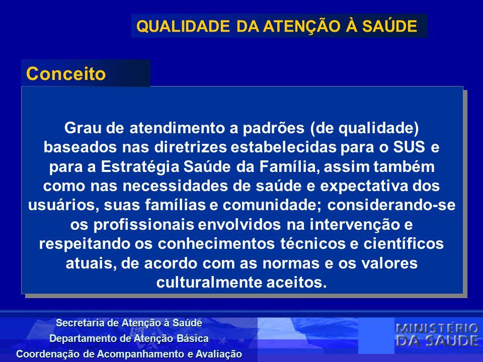 Secretaria de Atenção à Saúde Departamento de Atenção Básica Coordenação de Acompanhamento e Avaliação Grau de atendimento a padrões (de qualidade) ba