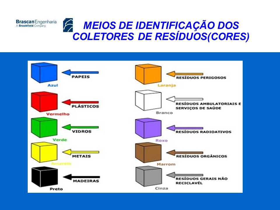 MEIOS DE IDENTIFICAÇÃO DOS COLETORES DE RESÍDUOS(CORES).