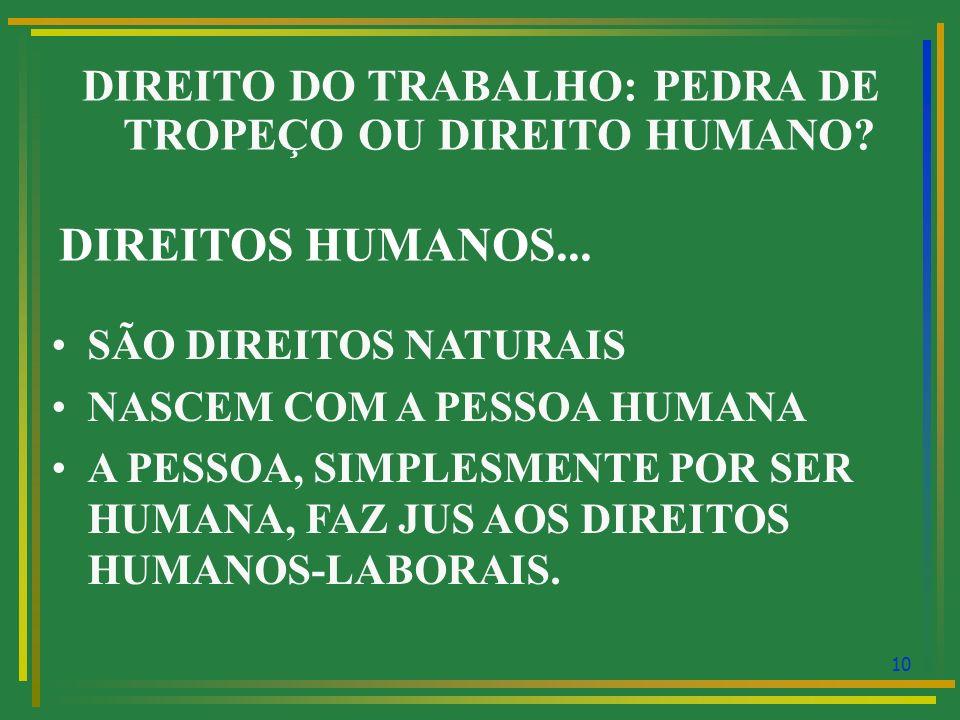 11 DIREITO DO TRABALHO: PEDRA DE TROPEÇO OU DIREITO HUMANO.