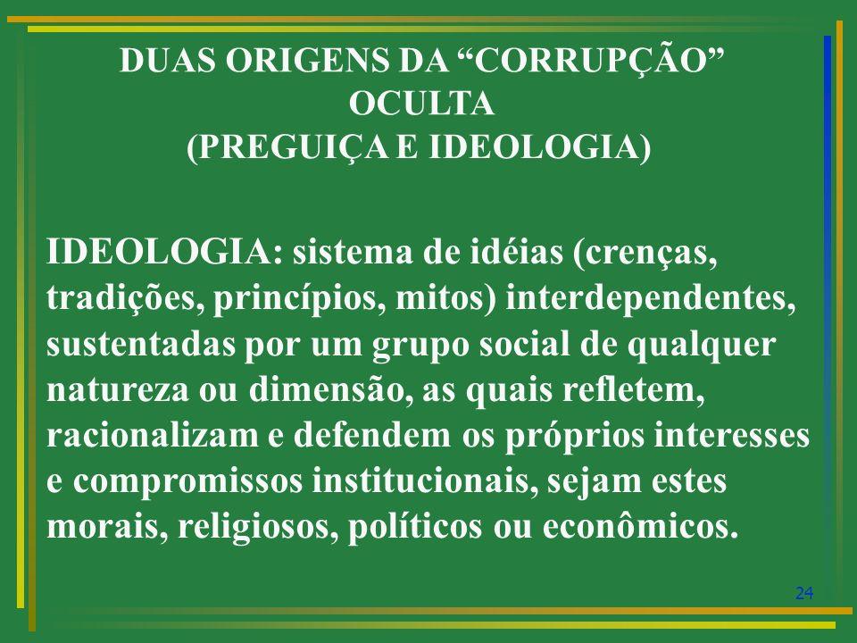 25 DUAS ORIGENS DA CORRUPÇÃO OCULTA Qual IDEOLOGIA sustenta a corrupção oculta.