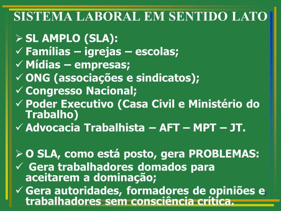 8 De que os operadores do Direito e os trabalhadores são convencidos.