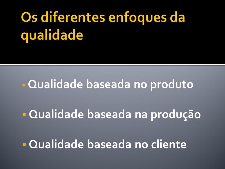 Se o fornecedor desenvolver seu produto ou serviço com a melhor das intenções, com características bem definidas, e se este for entregue ao cliente em conformidade com esses padrões, estaremos diante de uma QUALIDADE DE FATO.