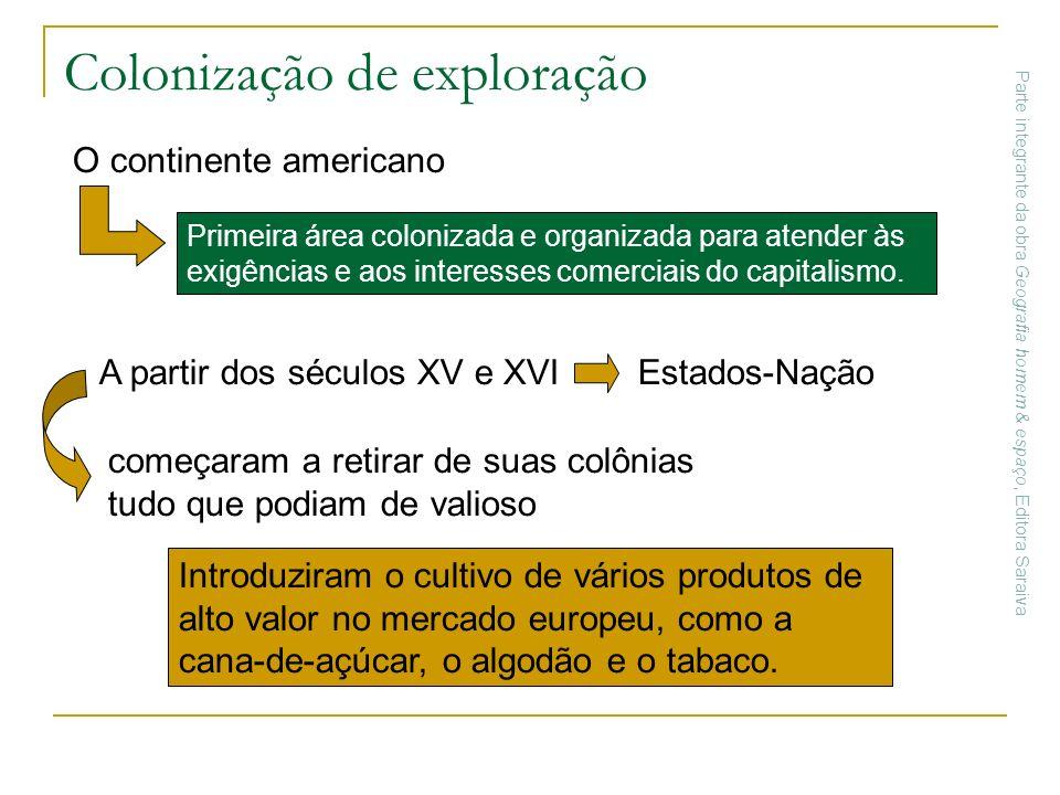 Colonização de exploração Introduziram o cultivo de vários produtos de alto valor no mercado europeu, como a cana-de-açúcar, o algodão e o tabaco. O c