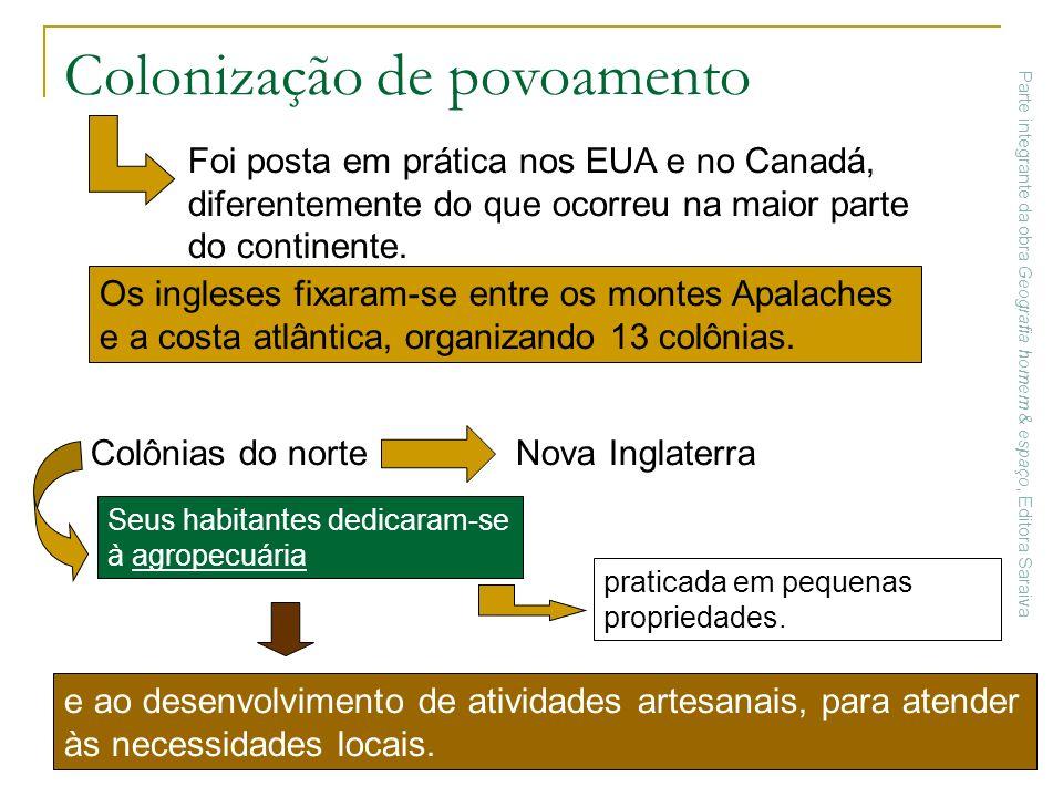 Colonização de povoamento Foi posta em prática nos EUA e no Canadá, diferentemente do que ocorreu na maior parte do continente. e ao desenvolvimento d