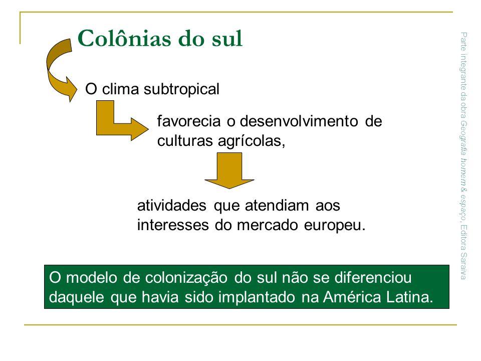 O clima subtropical favorecia o desenvolvimento de culturas agrícolas, atividades que atendiam aos interesses do mercado europeu. O modelo de coloniza
