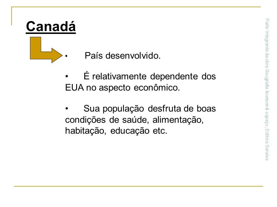 Canadá País desenvolvido. É relativamente dependente dos EUA no aspecto econômico. Sua população desfruta de boas condições de saúde, alimentação, hab