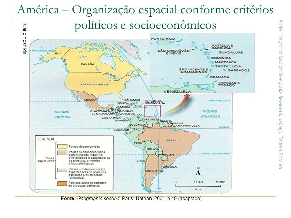 América – Organização espacial conforme critérios políticos e socioeconômicos Mário Yoshida Fonte: Geographie second. Paris: Nathan, 2001. p.49 (adapt