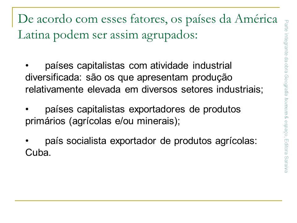 países capitalistas com atividade industrial diversificada: são os que apresentam produção relativamente elevada em diversos setores industriais; país