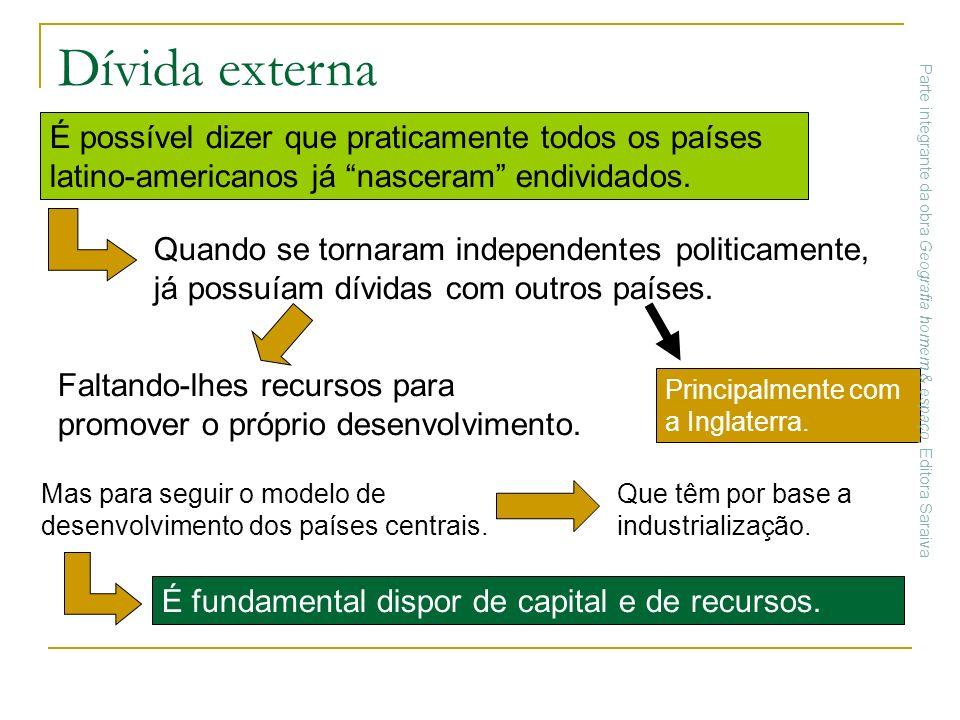 Dívida externa Mas para seguir o modelo de desenvolvimento dos países centrais. É possível dizer que praticamente todos os países latino-americanos já
