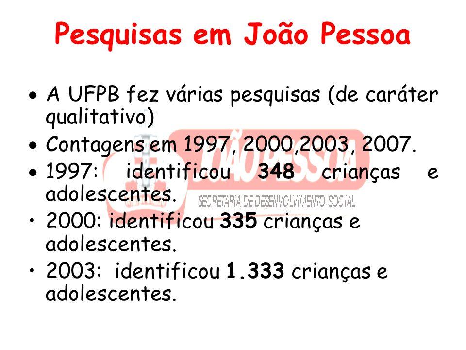 Origem 62,4% são nascidos em João Pessoa 37,6% migraram