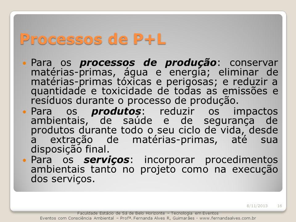 Processos de P+L Para os processos de produção: conservar matérias-primas, água e energia; eliminar de matérias-primas tóxicas e perigosas; e reduzir