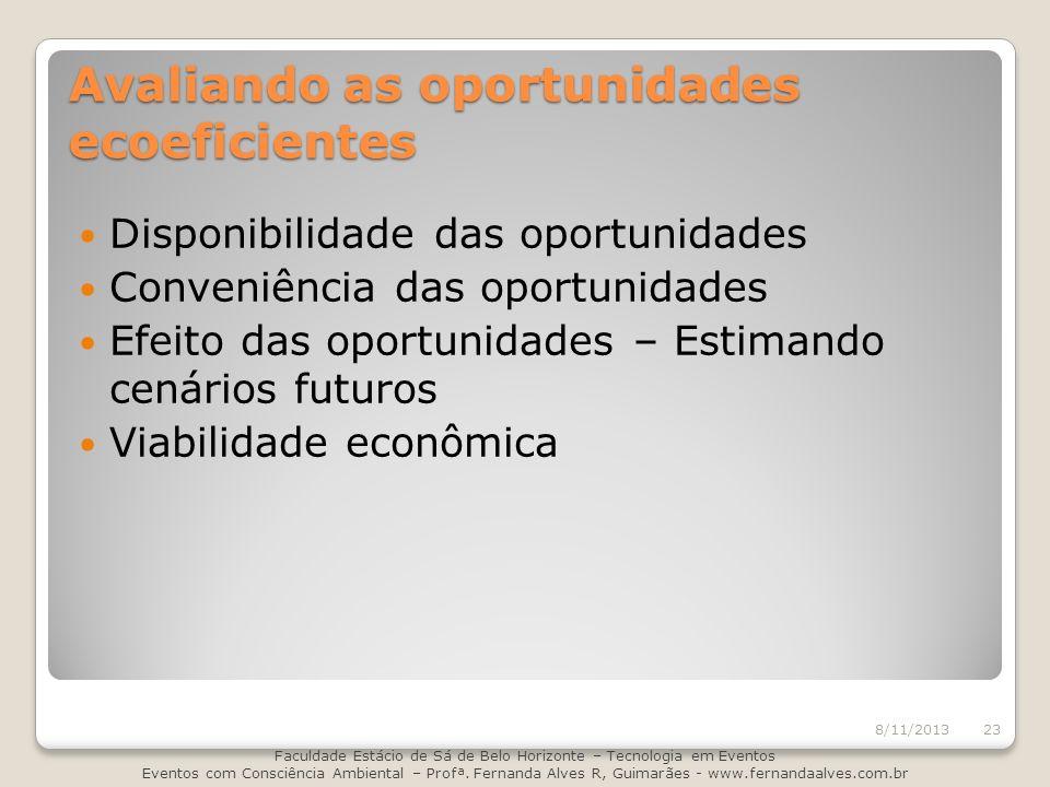 Avaliando as oportunidades ecoeficientes Disponibilidade das oportunidades Conveniência das oportunidades Efeito das oportunidades – Estimando cenário