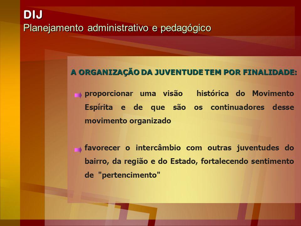 DIJ Planejamento administrativo e pedagógico proporcionar uma visão histórica do Movimento Espírita e de que são os continuadores desse movimento orga