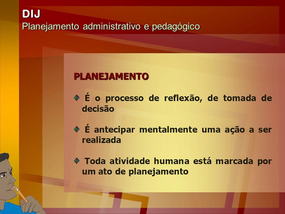 DIJ Planejamento administrativo e pedagógico PLANEJAMENTO É o processo de reflexão, de tomada de decisão É antecipar mentalmente uma ação a ser realiz