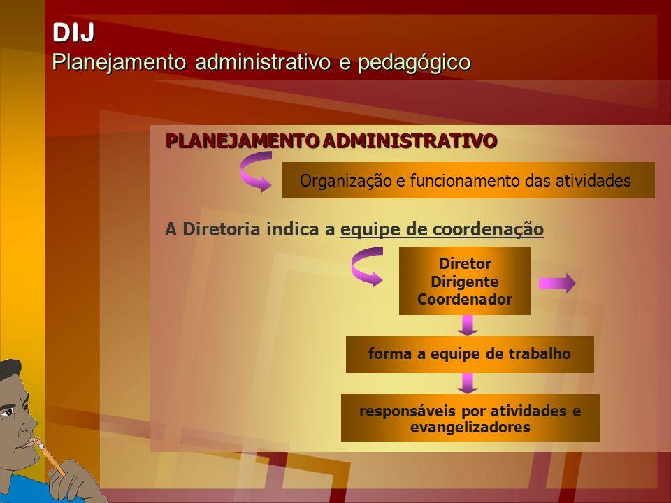 DIJ Planejamento administrativo e pedagógico PLANEJAMENTO ADMINISTRATIVO Organização e funcionamento das atividades A Diretoria indica a equipe de coo