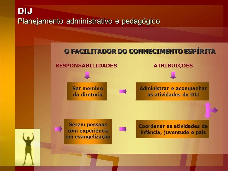 DIJ Planejamento administrativo e pedagógico O FACILITADOR DO CONHECIMENTO ESPÍRITA RESPONSABILIDADES ATRIBUIÇÕES Ser membro da diretoria Administrar