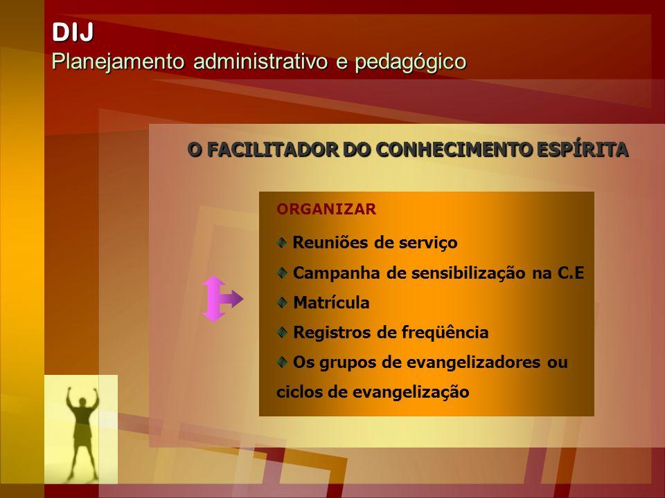 DIJ Planejamento administrativo e pedagógico Reuniões de serviço Campanha de sensibilização na C.E Matrícula Registros de freqüência Os grupos de evan