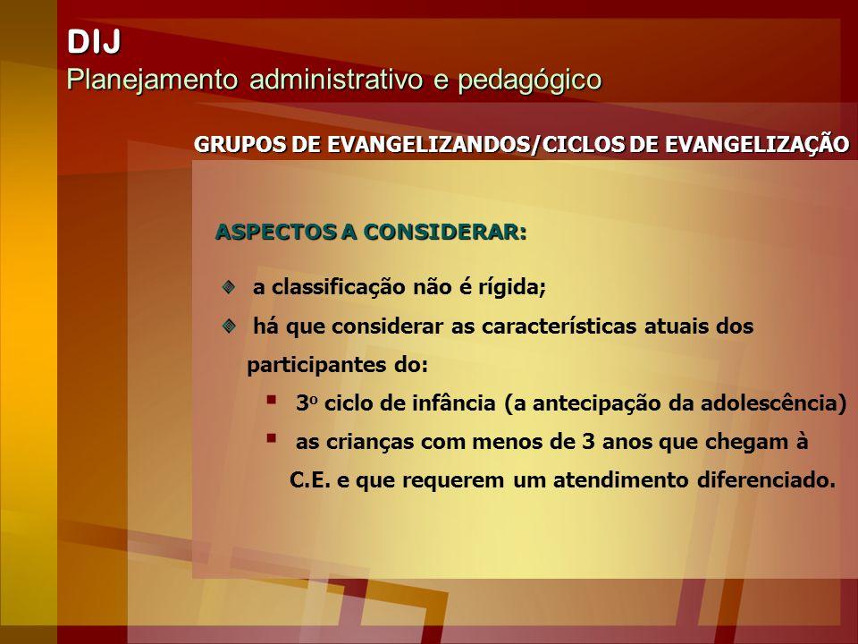 DIJ Planejamento administrativo e pedagógico GRUPOS DE EVANGELIZANDOS/CICLOS DE EVANGELIZAÇÃO a classificação não é rígida; há que considerar as carac
