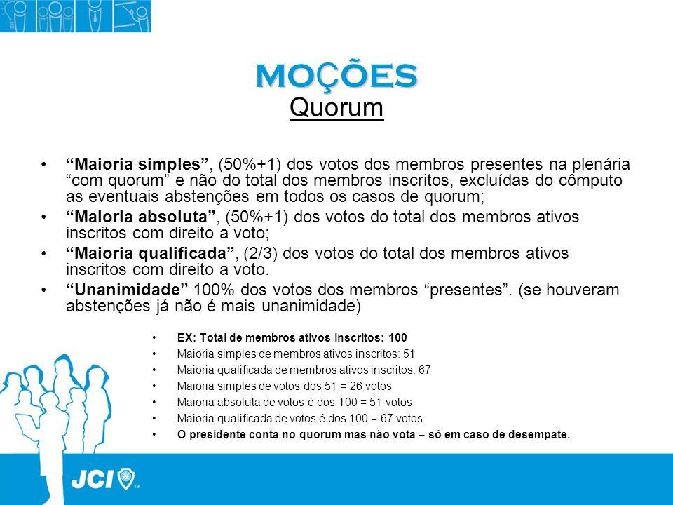 MO Ç ÕES Quorum Maioria simples, (50%+1) dos votos dos membros presentes na plenária com quorum e não do total dos membros inscritos, excluídas do côm