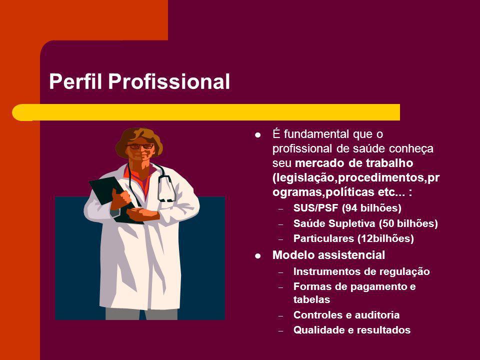 Perfil Profissional É fundamental que o profissional de saúde conheça seu mercado de trabalho (legislação,procedimentos,pr ogramas,políticas etc... :