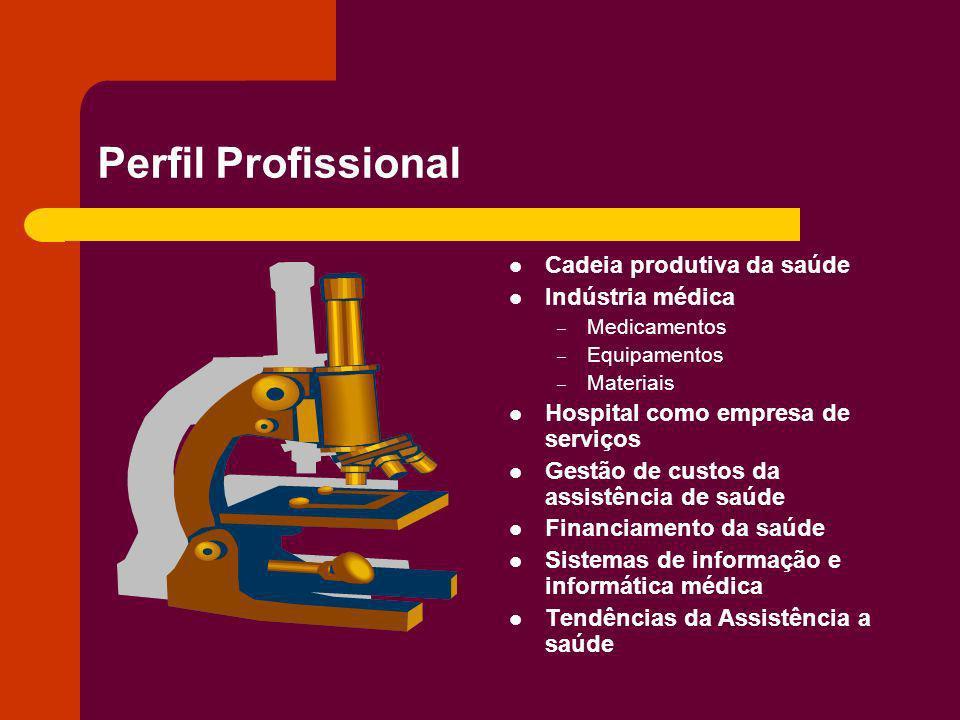 Perfil Profissional Cadeia produtiva da saúde Indústria médica – Medicamentos – Equipamentos – Materiais Hospital como empresa de serviços Gestão de c