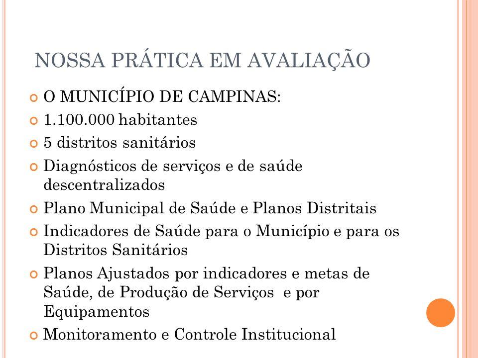 NOSSA PRÁTICA EM AVALIAÇÃO O MUNICÍPIO DE CAMPINAS: 1.100.000 habitantes 5 distritos sanitários Diagnósticos de serviços e de saúde descentralizados P