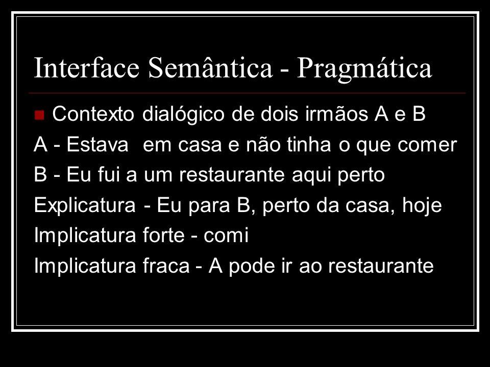 Interface Semântica - Pragmática Contexto dialógico de dois irmãos A e B A - Estava em casa e não tinha o que comer B - Eu fui a um restaurante aqui p