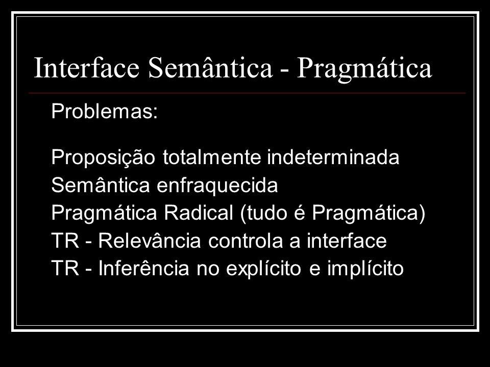 Interface Semântica - Pragmática Problemas: Proposição totalmente indeterminada Semântica enfraquecida Pragmática Radical (tudo é Pragmática) TR - Rel