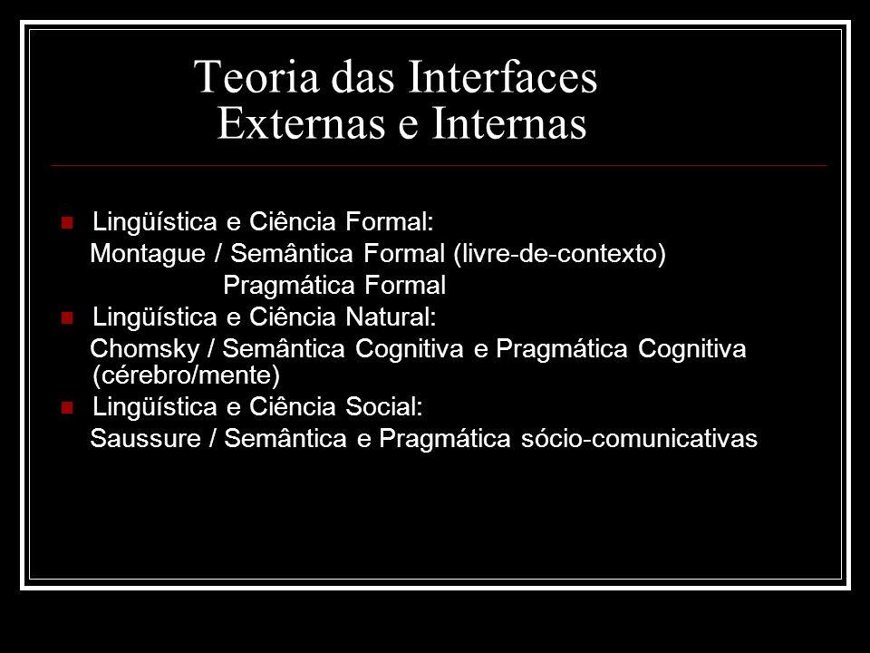 Teoria das Interfaces Externas e Internas Lingüística e Ciência Formal: Montague / Semântica Formal (livre-de-contexto) Pragmática Formal Lingüística