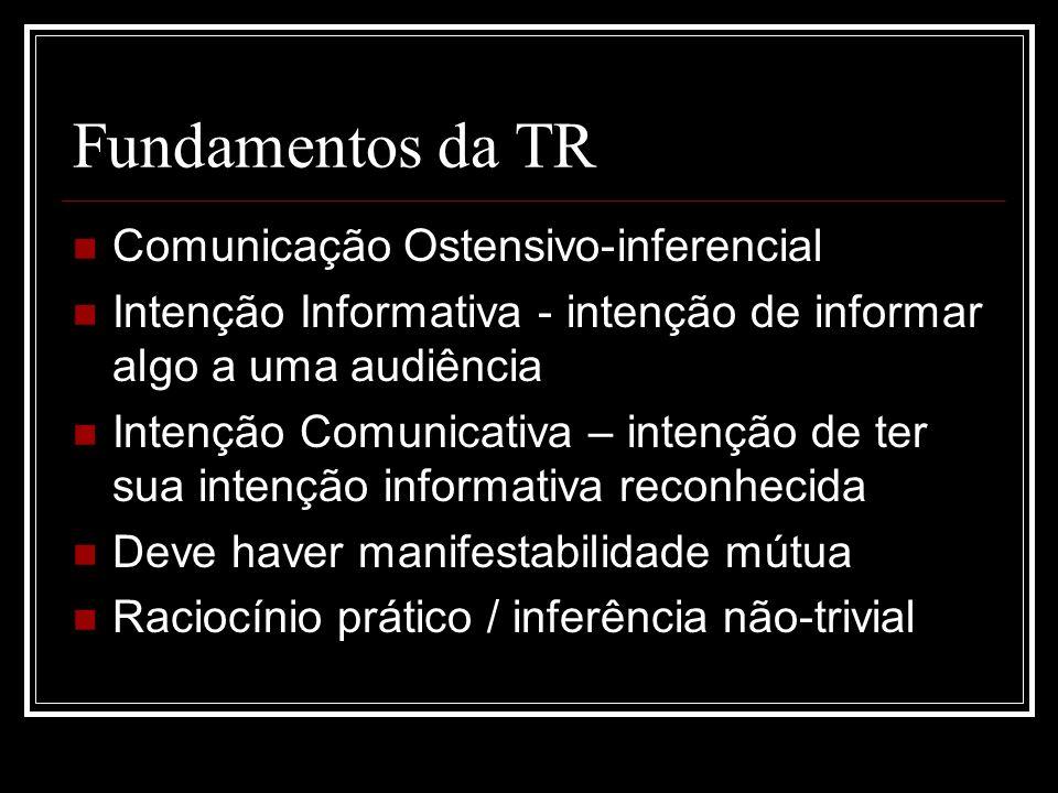Fundamentos da TR Comunicação Ostensivo-inferencial Intenção Informativa - intenção de informar algo a uma audiência Intenção Comunicativa – intenção