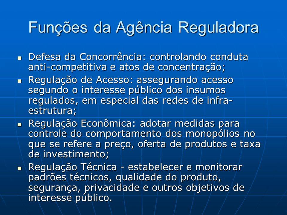 Funções da Agência Reguladora Defesa da Concorrência: controlando conduta anti-competitiva e atos de concentração; Defesa da Concorrência: controlando