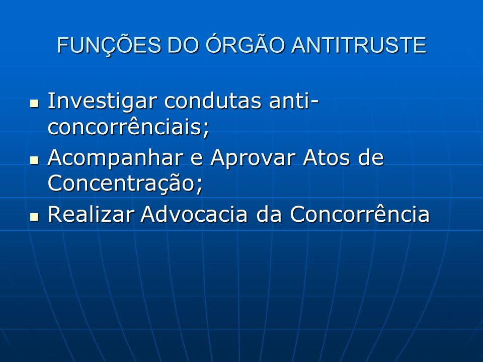 FUNÇÕES DO ÓRGÃO ANTITRUSTE Investigar condutas anti- concorrênciais; Investigar condutas anti- concorrênciais; Acompanhar e Aprovar Atos de Concentra