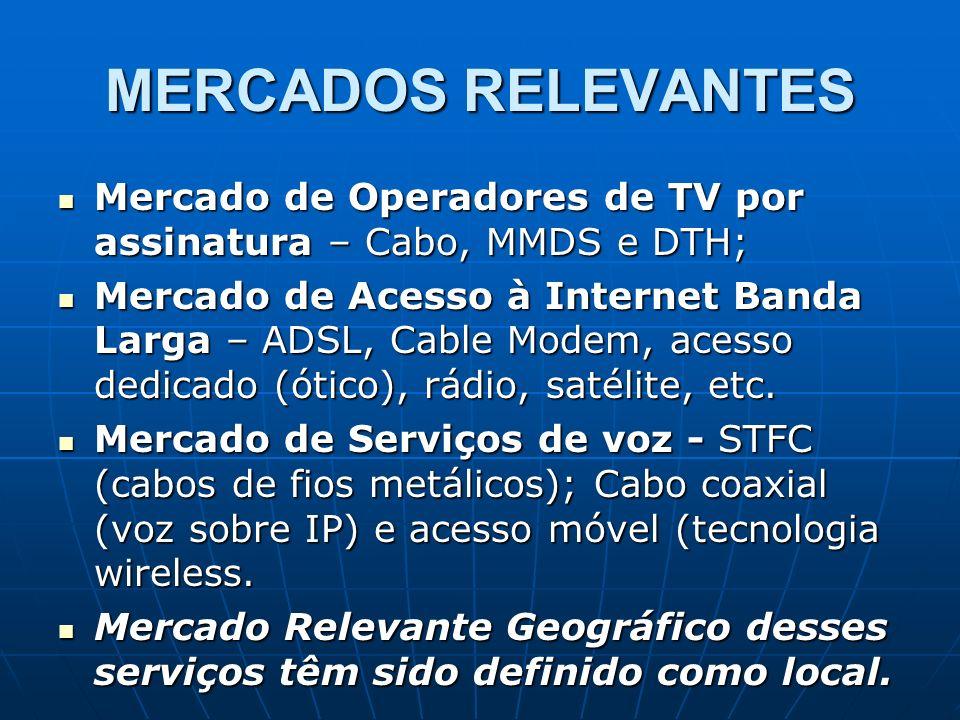 MERCADOS RELEVANTES Mercado de Operadores de TV por assinatura – Cabo, MMDS e DTH; Mercado de Operadores de TV por assinatura – Cabo, MMDS e DTH; Merc