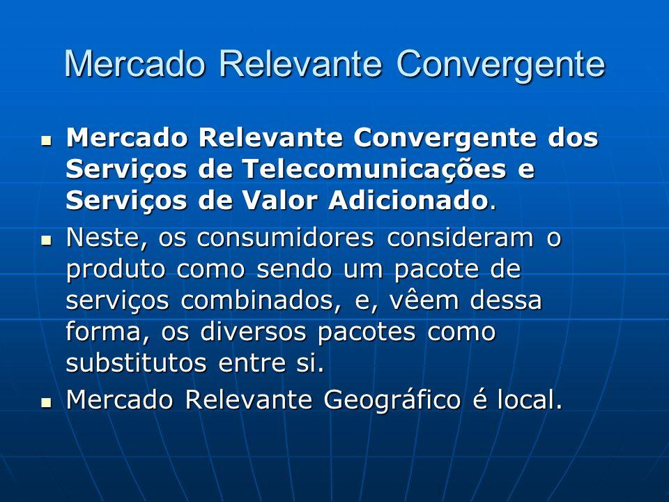 Mercado Relevante Convergente Mercado Relevante Convergente dos Serviços de Telecomunicações e Serviços de Valor Adicionado. Mercado Relevante Converg