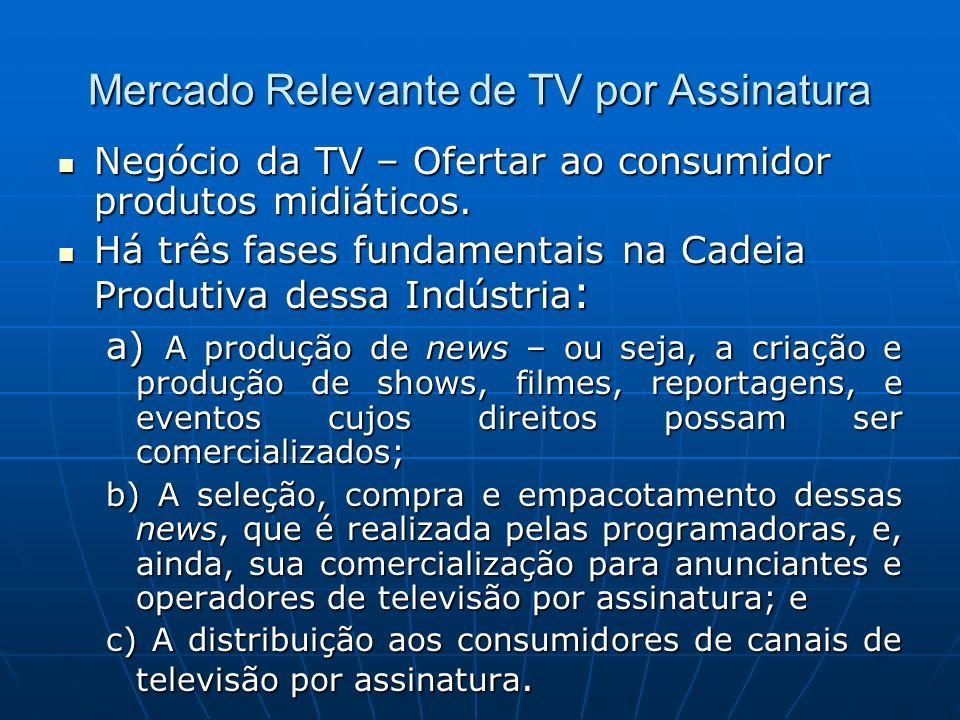 Mercado Relevante de TV por Assinatura Negócio da TV – Ofertar ao consumidor produtos midiáticos. Negócio da TV – Ofertar ao consumidor produtos midiá