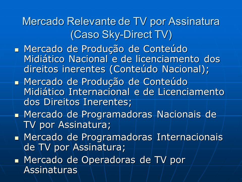 Mercado Relevante de TV por Assinatura (Caso Sky-Direct TV) Mercado de Produção de Conteúdo Midiático Nacional e de licenciamento dos direitos inerent