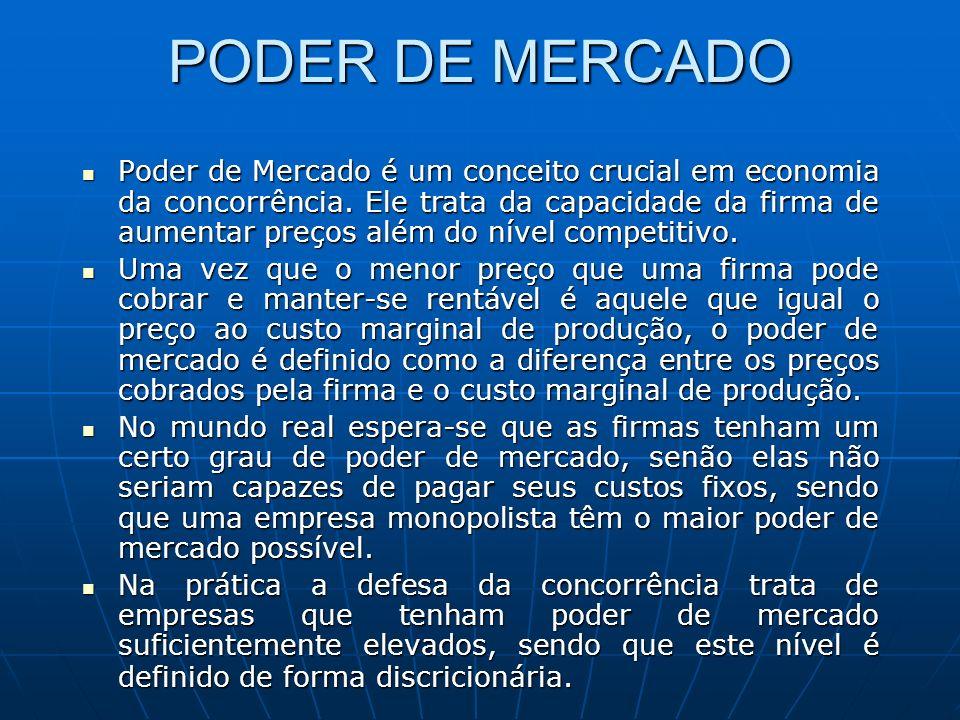 PODER DE MERCADO Poder de Mercado é um conceito crucial em economia da concorrência. Ele trata da capacidade da firma de aumentar preços além do nível