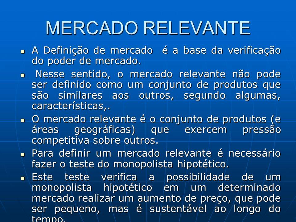 MERCADO RELEVANTE A Definição de mercado é a base da verificação do poder de mercado. A Definição de mercado é a base da verificação do poder de merca