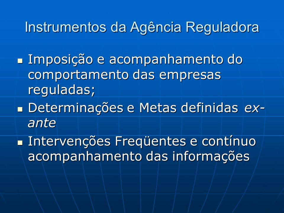 Instrumentos da Agência Reguladora Imposição e acompanhamento do comportamento das empresas reguladas; Imposição e acompanhamento do comportamento das
