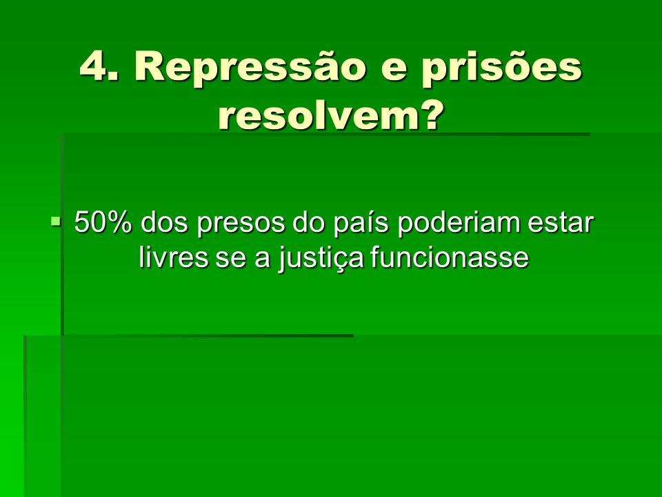 4. Repressão e prisões resolvem? 50% dos presos do país poderiam estar livres se a justiça funcionasse 50% dos presos do país poderiam estar livres se