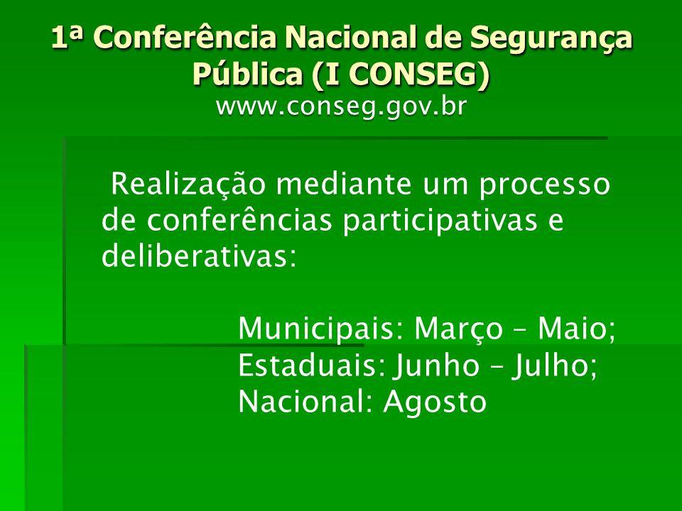 1ª Conferência Nacional de Segurança Pública (I CONSEG) www.conseg.gov.br 1ª Conferência Nacional de Segurança Pública (I CONSEG) www.conseg.gov.br Re