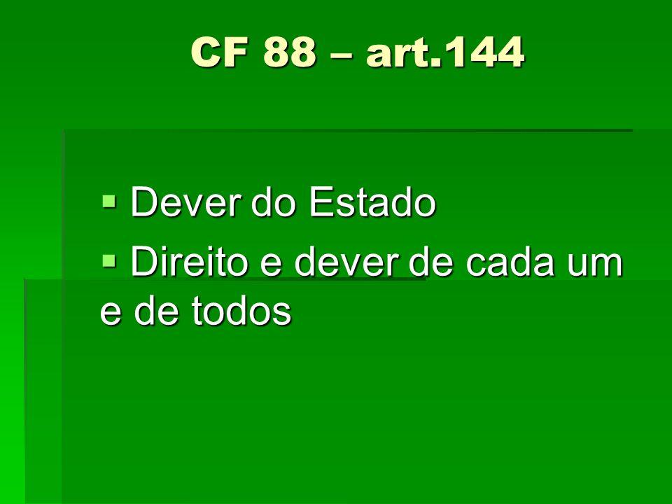 CF 88 – art.144 Dever do Estado Dever do Estado Direito e dever de cada um e de todos Direito e dever de cada um e de todos