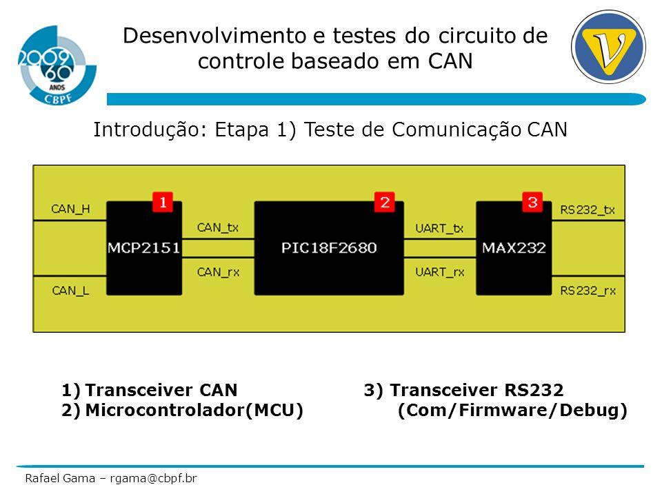 Desenvolvimento e testes do circuito de controle baseado em CAN Rafael Gama – rgama@cbpf.br Introdução: Etapa 1) Teste de Comunicação CAN 1)Transceive