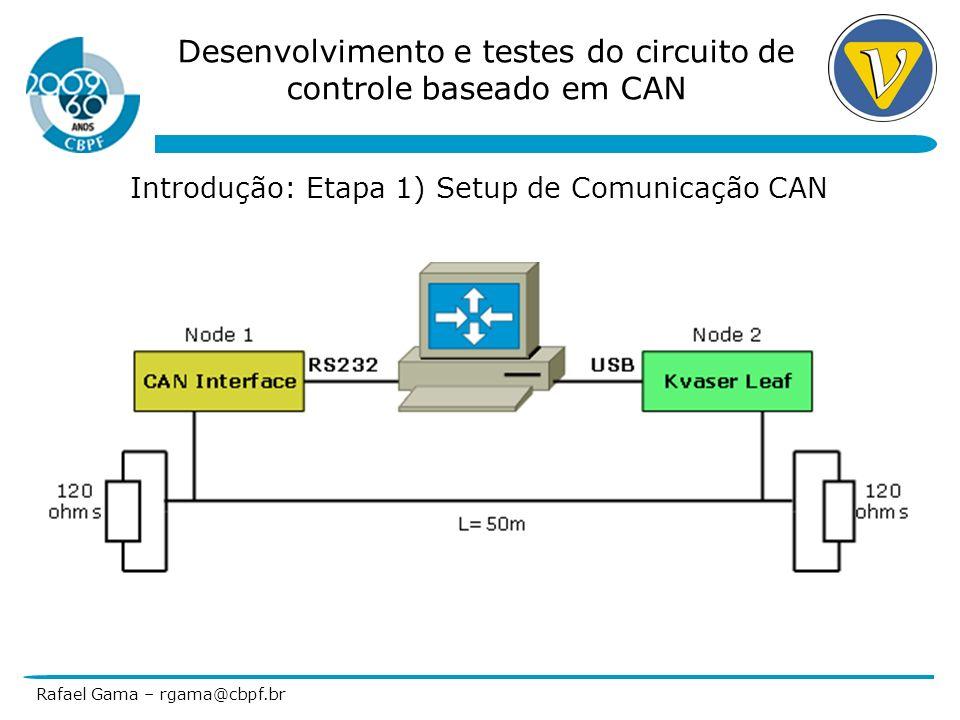 Desenvolvimento e testes do circuito de controle baseado em CAN Rafael Gama – rgama@cbpf.br Etapa 2: Teste de Comunicação SPI 1)Transceiver CAN 2)Microcontrolador(MCU) 3)Transceiver RS232 (C/F/D) 4) Trad.