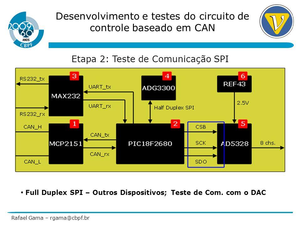 Desenvolvimento e testes do circuito de controle baseado em CAN Rafael Gama – rgama@cbpf.br Etapa 2: O Circuito Desenvolvido 1) Bloco RS232 Transceiver 2) Bloco do Microcontrolador3) Bloco do Tradutor de Tensão (ADCs)4) Bloco do Conversor Digital-Analógico (DAC)5) Bloco do Transceiver CAN